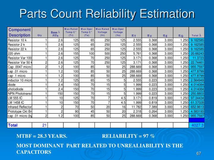Parts Count Reliability Estimation