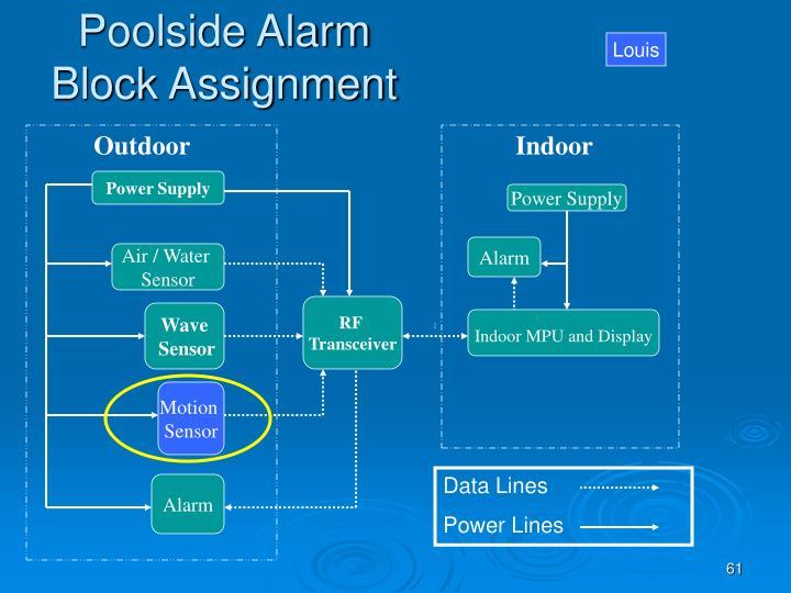 Poolside Alarm Block Assignment