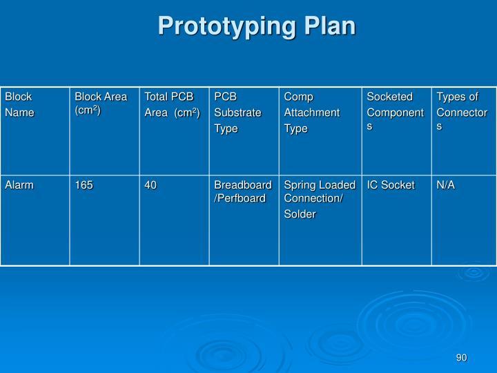 Prototyping Plan