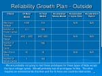 reliability growth plan outside