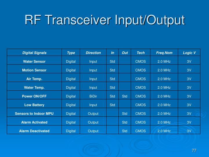 RF Transceiver Input/Output