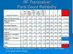 rf transceiver parts count reliability
