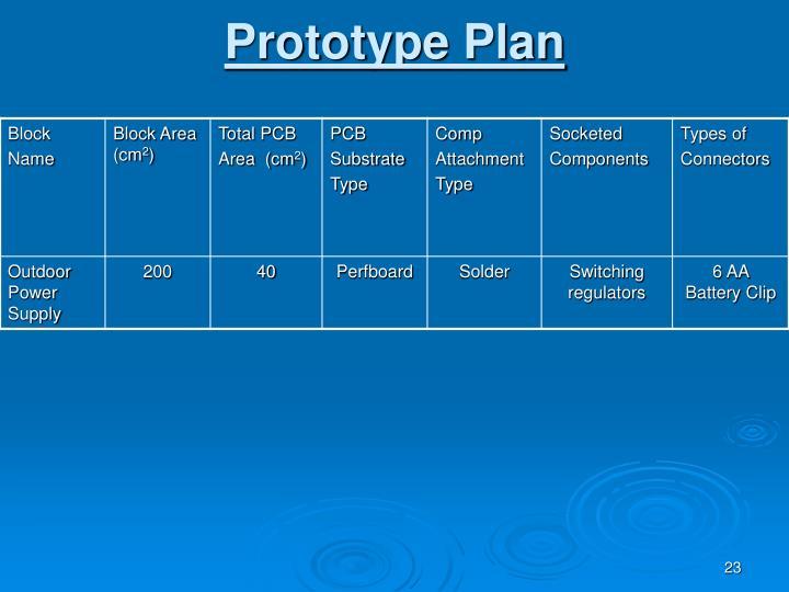 Prototype Plan
