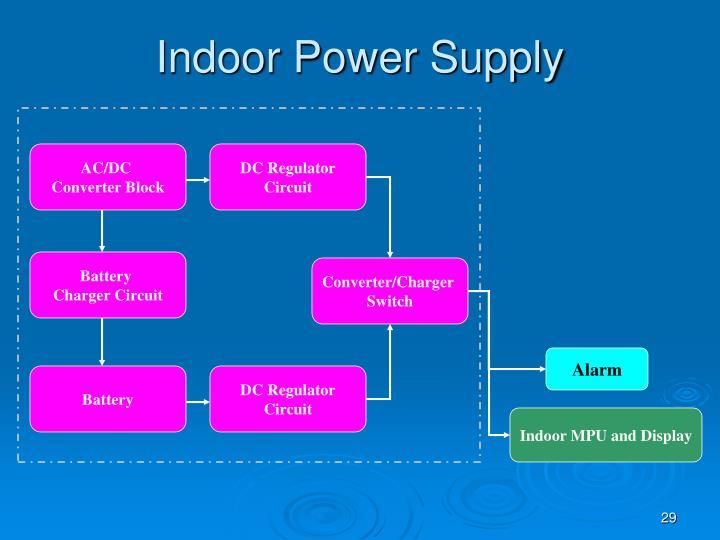 Indoor Power Supply