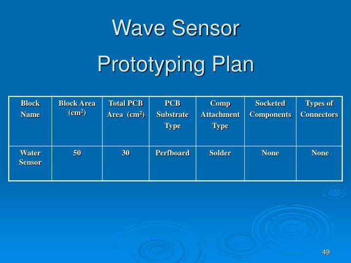 Wave Sensor