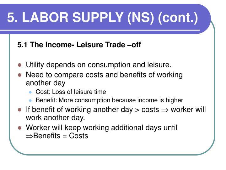 5. LABOR SUPPLY (NS) (cont.)