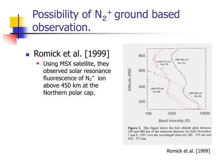 Possibility of N