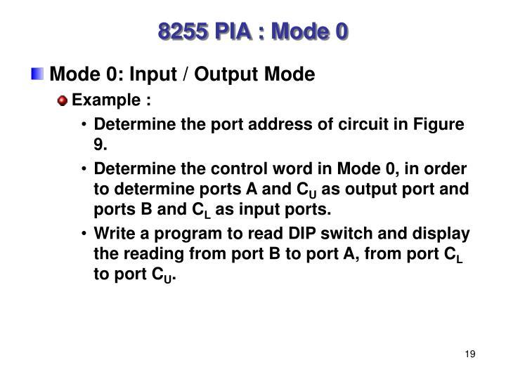 8255 PIA : Mode 0