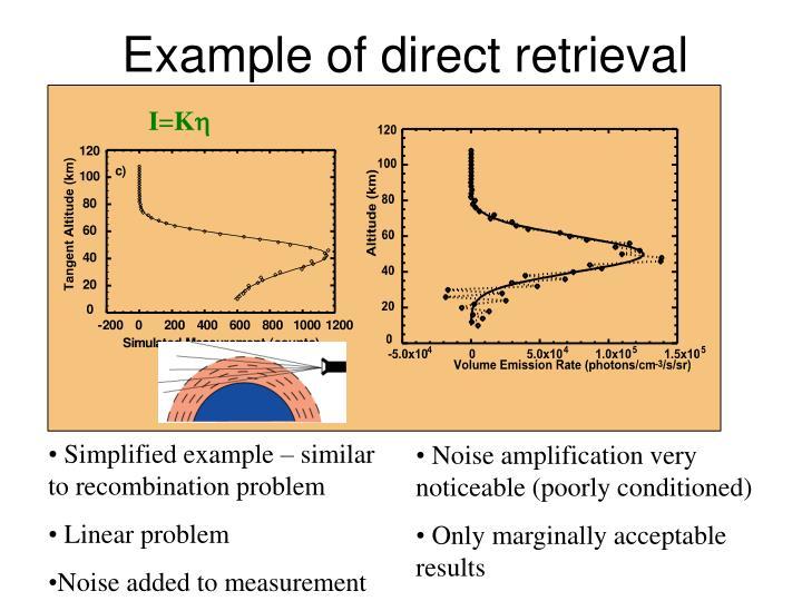 Example of direct retrieval