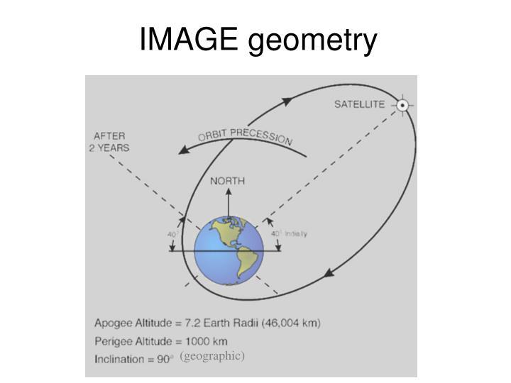IMAGE geometry
