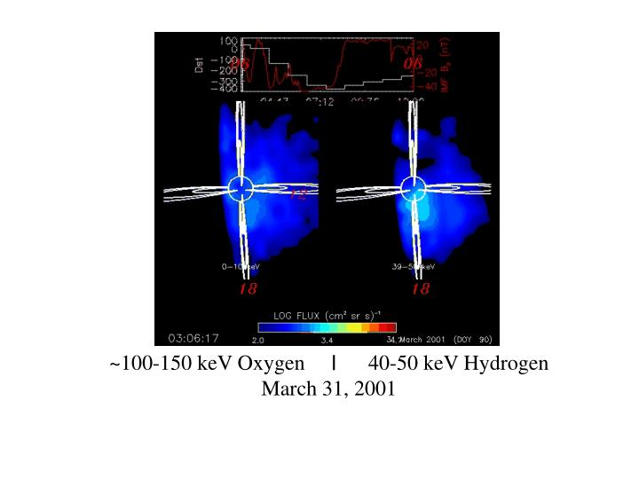 ~100-150 keV Oxygen