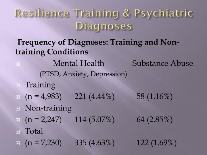 Resilience Training & Psychiatric Diagnoses