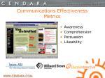 communications effectiveness metrics