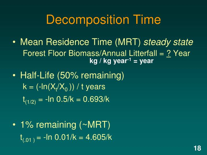 Decomposition Time