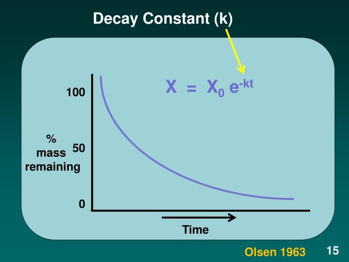Decay Constant (k)
