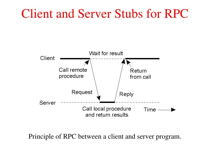 Client and Server Stubs for RPC
