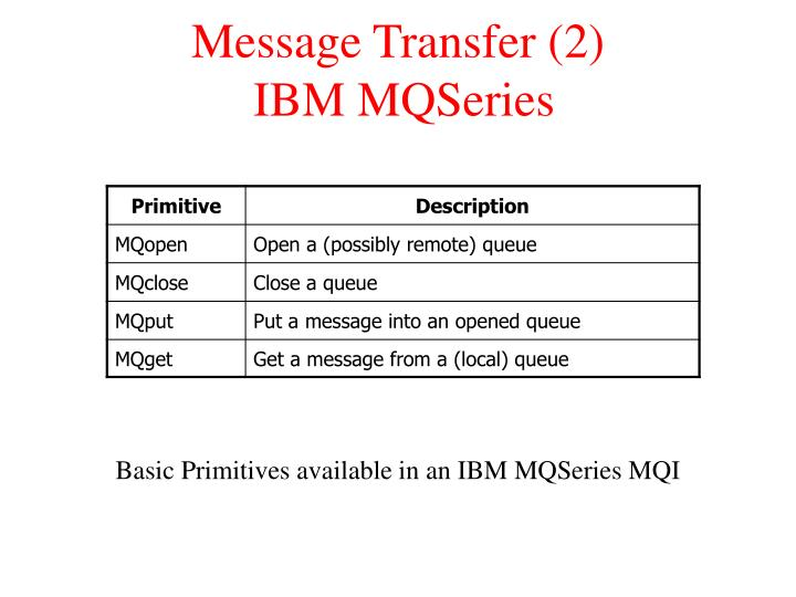 Message Transfer (2)