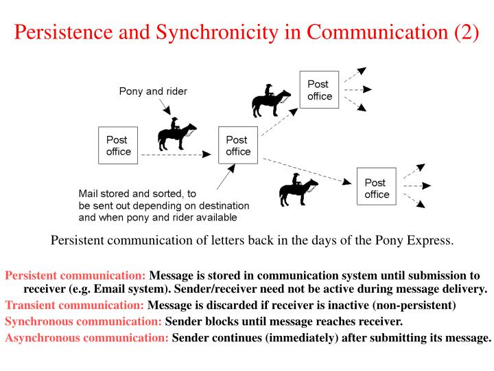 Persistence and Synchronicity in Communication (2)