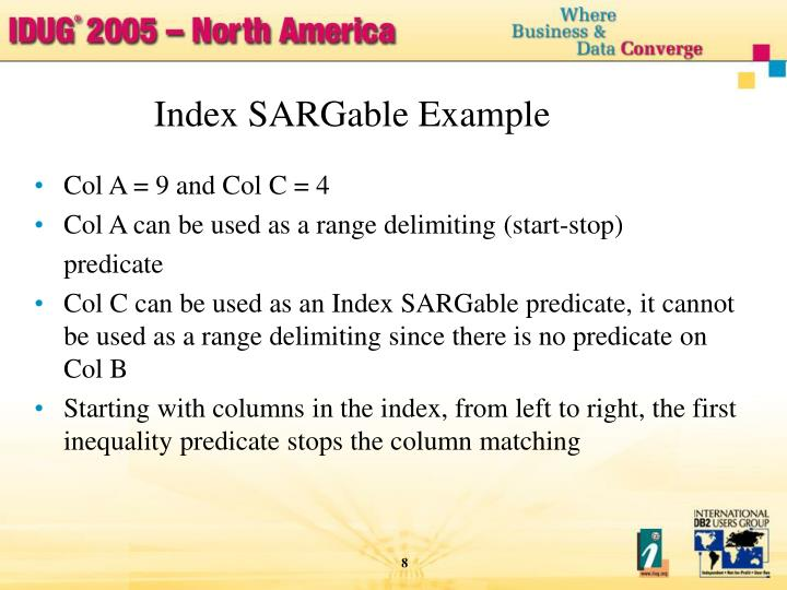 Index SARGable Example