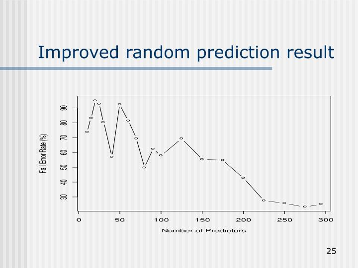 Improved random prediction result