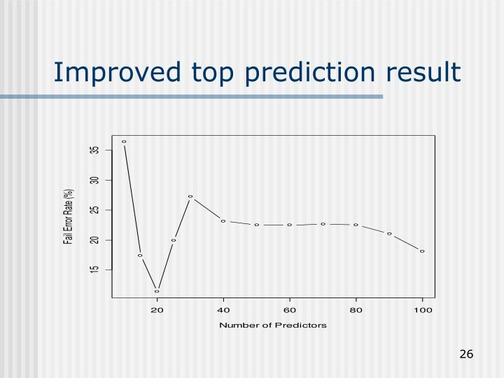 Improved top prediction result