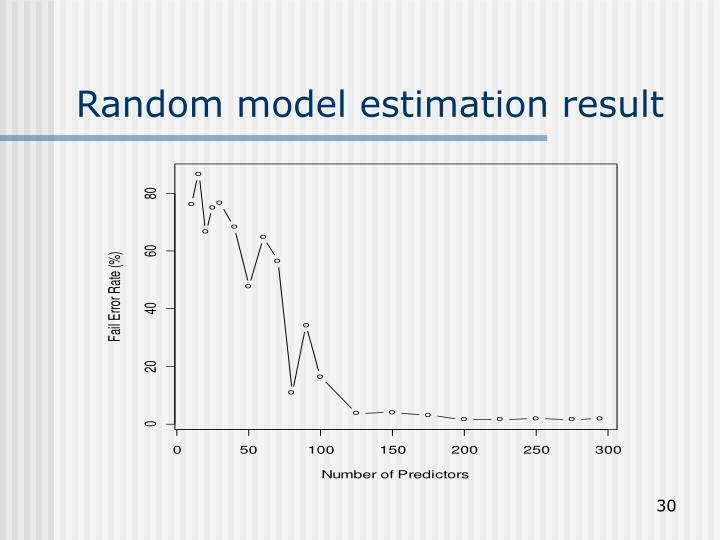 Random model estimation result