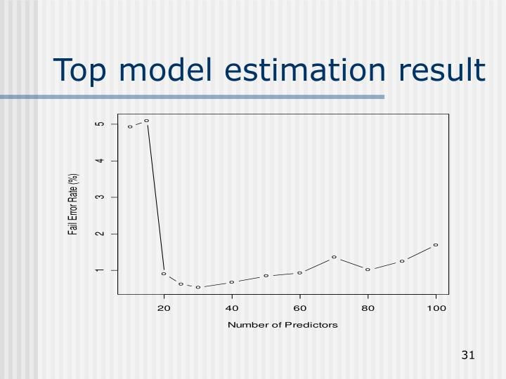 Top model estimation result