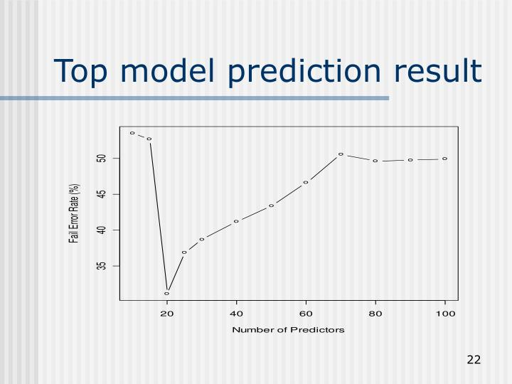 Top model prediction result