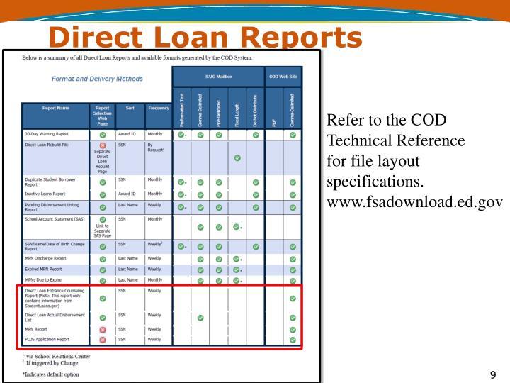 Direct Loan Reports