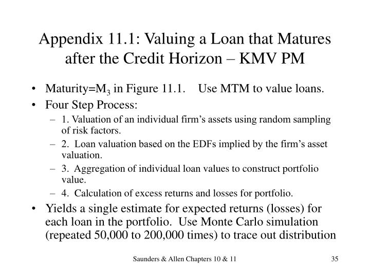 Appendix 11.1: Valuing a Loan that Matures after the Credit Horizon – KMV PM