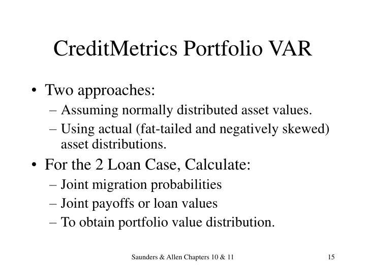 CreditMetrics Portfolio VAR
