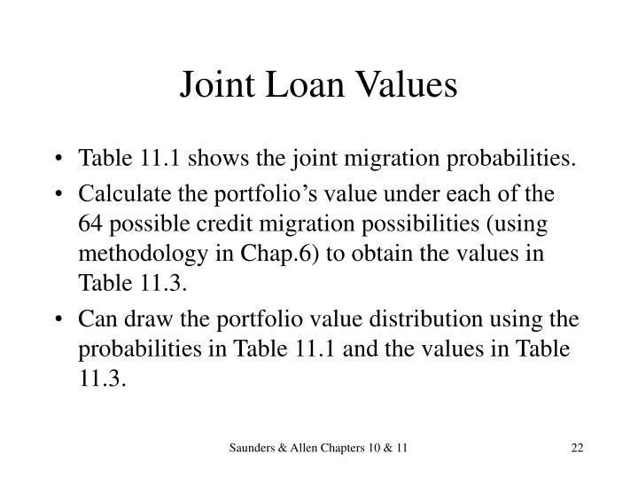 Joint Loan Values