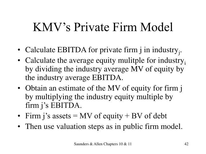 KMV's Private Firm Model