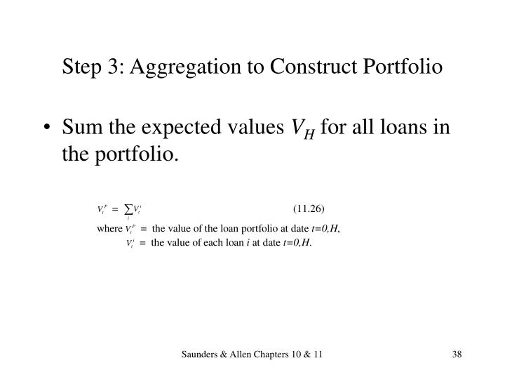 Step 3: Aggregation to Construct Portfolio