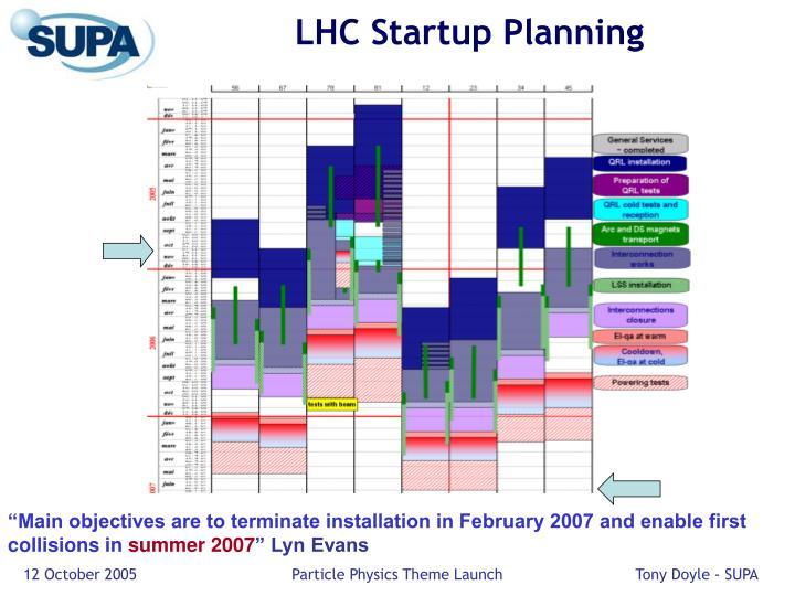 LHC Startup Planning