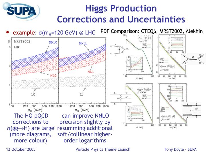 Higgs Production               Corrections and Uncertainties