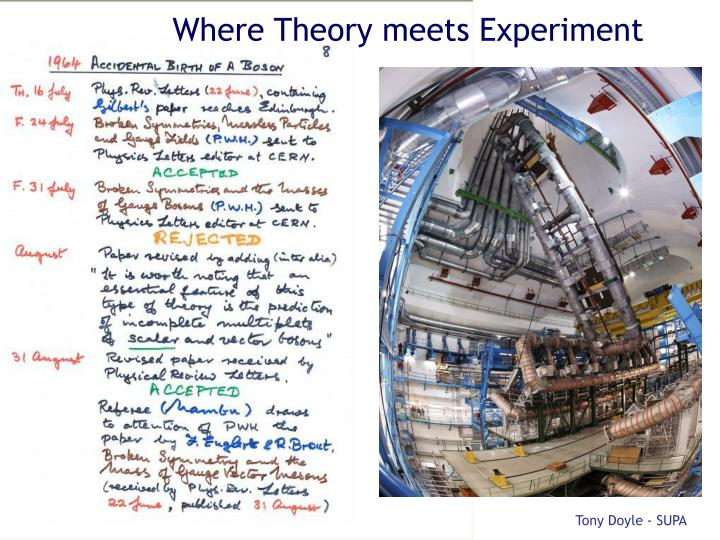 Where Theory meets Experiment