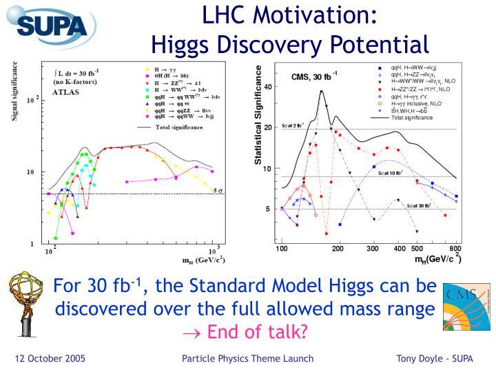 LHC Motivation: