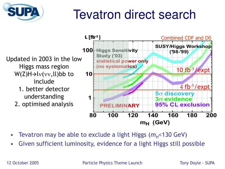 Tevatron direct search