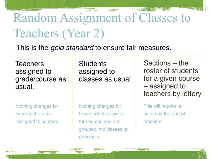 Random Assignment of Classes to Teachers (Year 2)
