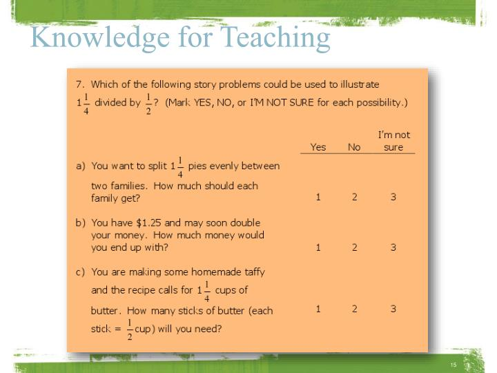 Knowledge for Teaching