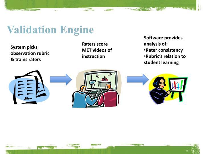 Validation Engine