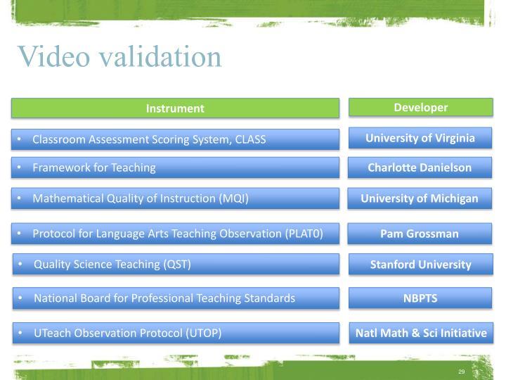 Video validation