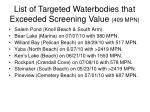 list of targeted waterbodies that exceeded screening value 409 mpn