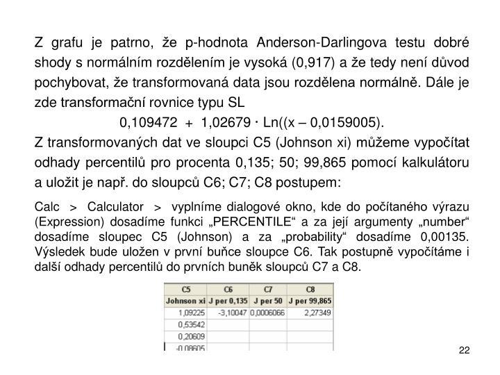 Zgrafu je patrno, že p-hodnota Anderson-Darlingova testu dobré shody snormálním rozdělením je vysoká (0,917) a že tedy není důvod pochybovat, že transformovaná data jsou rozdělena normálně. Dále je zde transformační rovnice typu SL