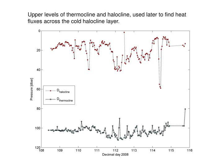 Upper levels of thermocline and halocline, used later to find heat fluxes across the cold halocline layer.