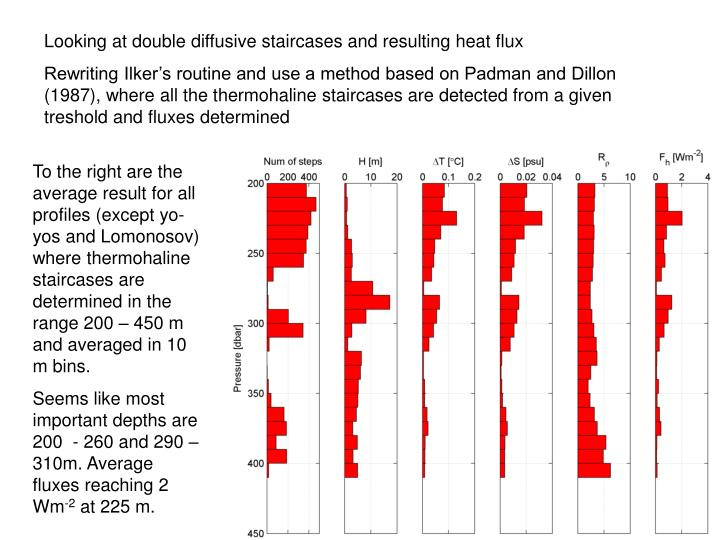 Looking at double diffusive staircases and resulting heat flux
