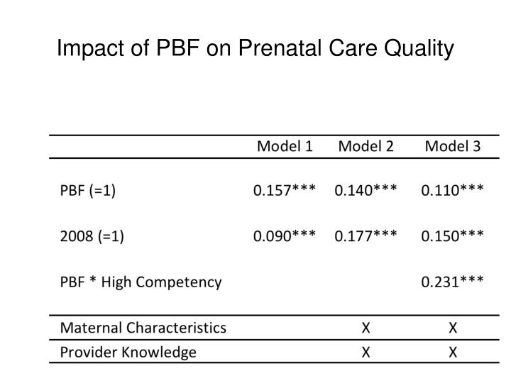 Impact of PBF on Prenatal Care Quality
