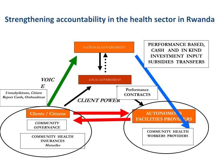 Strengthening accountability in the health sector in Rwanda