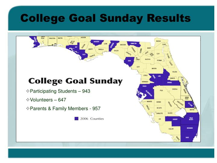 College Goal Sunday Results